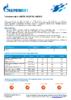 Техническое описание (TDS) Газпромнефть И46ПВ; И220ПВ; И460ПВ