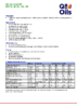 Техническое описание (TDS) Q8 van Gogh EP ISO 32, 46, 68, 100, 150