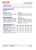 Техническое описание (TDS) Teboil Sypres
