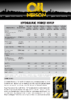 Техническое описание (TDS) Nerson Hydraulic Force HVLP 15, 22, 32, 46, 68, 100