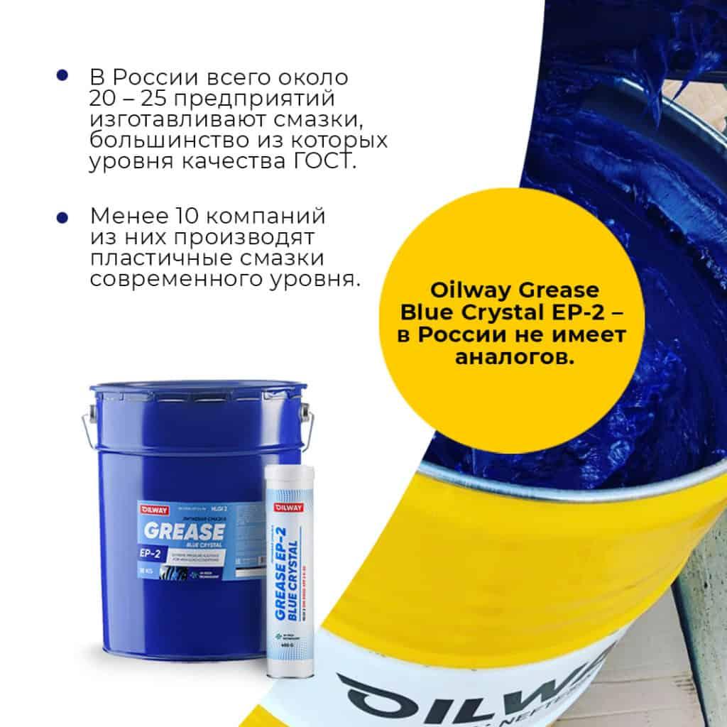 Смазка Oilway Grease Blue Crystal EP-2 — в России не имеет аналогов
